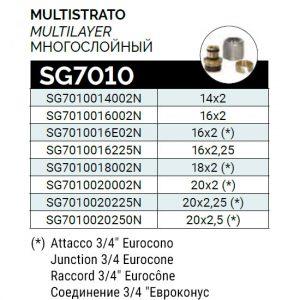 SG7010
